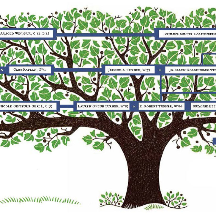 Getting to the Root of Family Trees